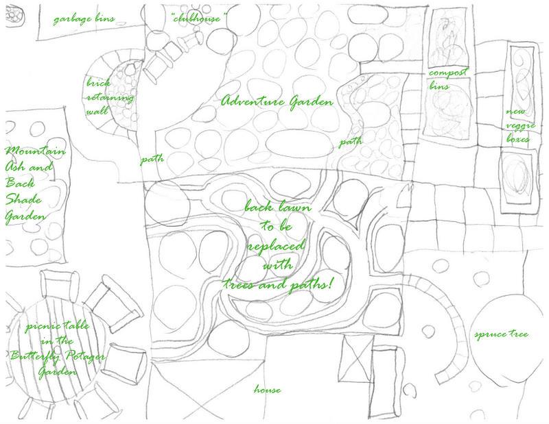 Backyard plan-1